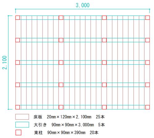 イタウバウッドデッキ設計図(大引き工法2.1m×3mサイズ)