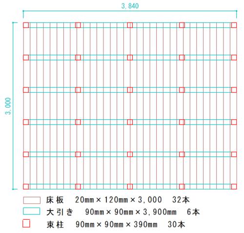 イタウバウッドデッキ設計図(大引き工法3m×3.9mサイズ)