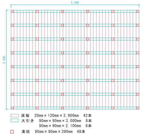 イタウバウッドデッキ設計図(大引き工法3.9m×5.1mサイズ)