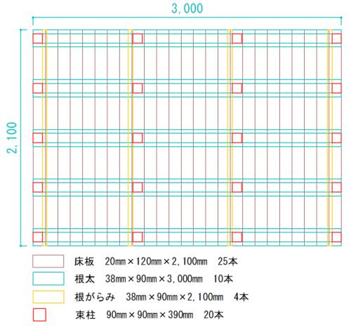 イタウバウッドデッキ設計図(サンドイッチ工法2.1m×3mサイズ)
