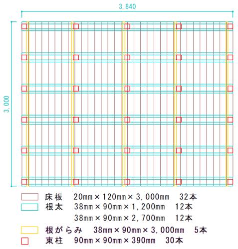 イタウバウッドデッキ設計図(サンドイッチ工法3m×3.9mサイズ)