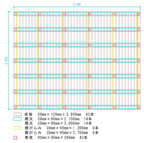 イタウバウッドデッキ設計図(サンドイッチ工法3.9m×5.1mサイズ)