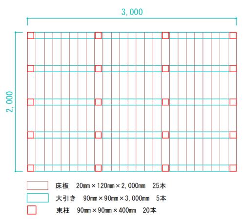 ウッドデッキ設計図(2m×3mサイズ)