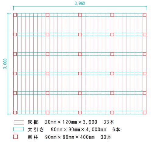 ウッドデッキ設計図(3m×4mサイズ)