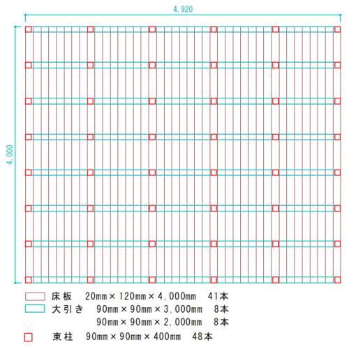 ウッドデッキ設計図(4m×5mサイズ)