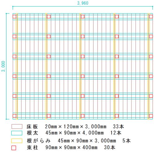 ウッドデッキ設計図(サンドイッチ工法4m×3mサイズ)