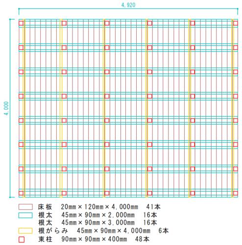 ウッドデッキ設計図(サンドイッチ工法4m×5mサイズ)