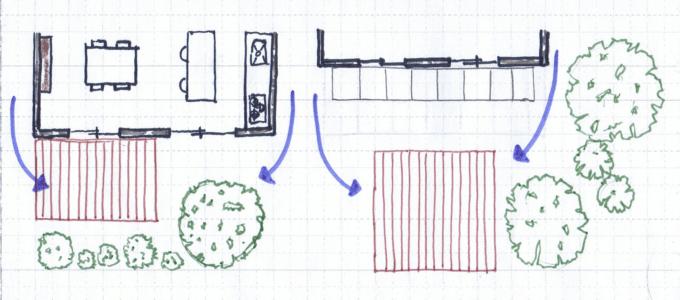 ウッドデッキを庭の一部として使う場合のプラン