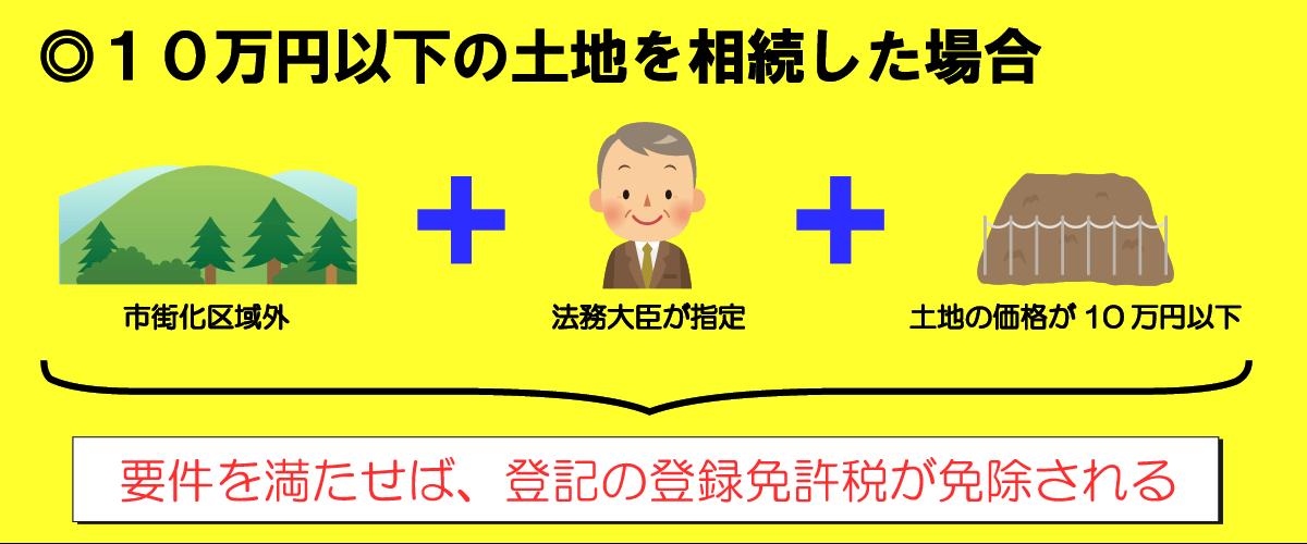 市街化区域外・法務大臣の指定・土地が10万円以下の場合に登録免許税が免税される