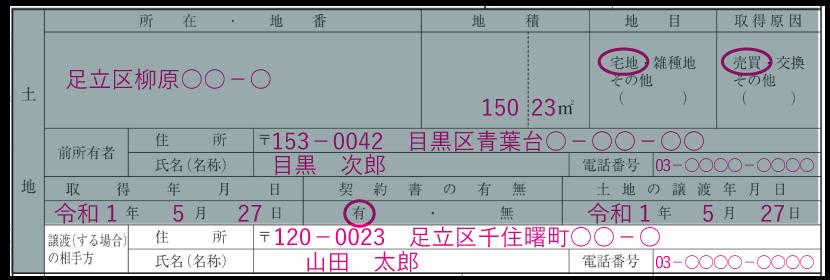 土地の情報の記入例「譲渡の相手方の住所・氏名・電話番号」