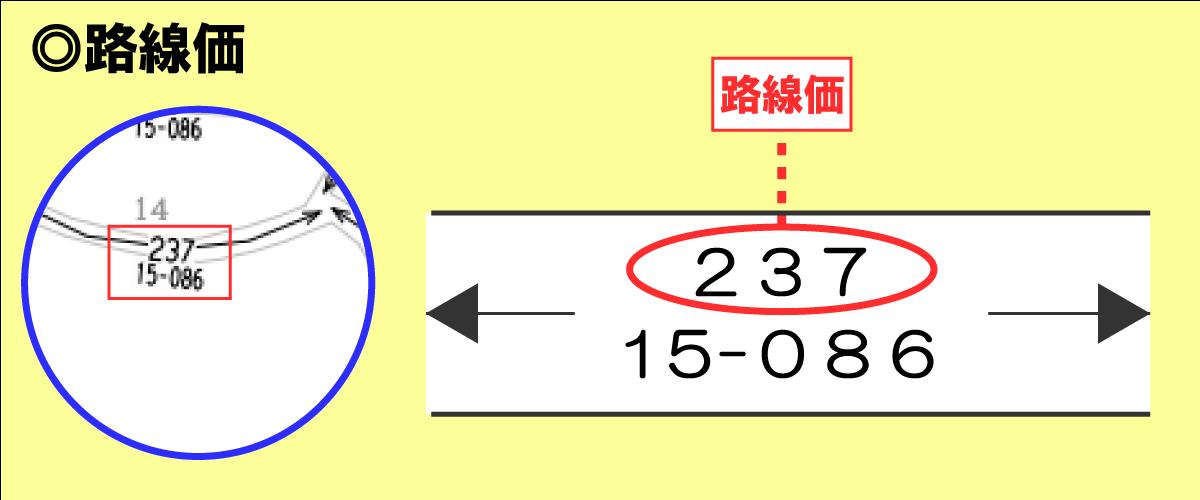 路線価図の路線価