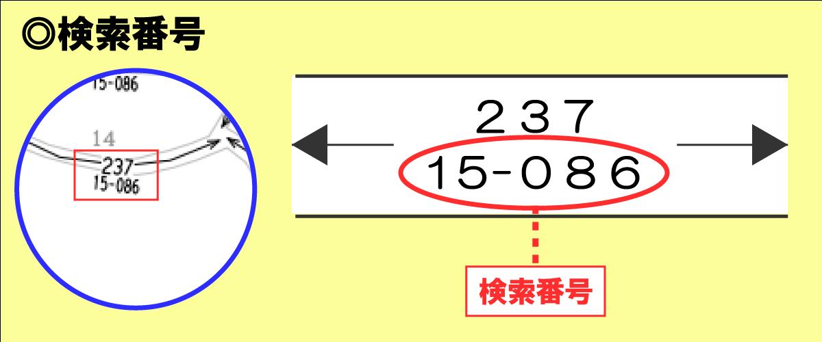 路線価図の検索番号(修正率)