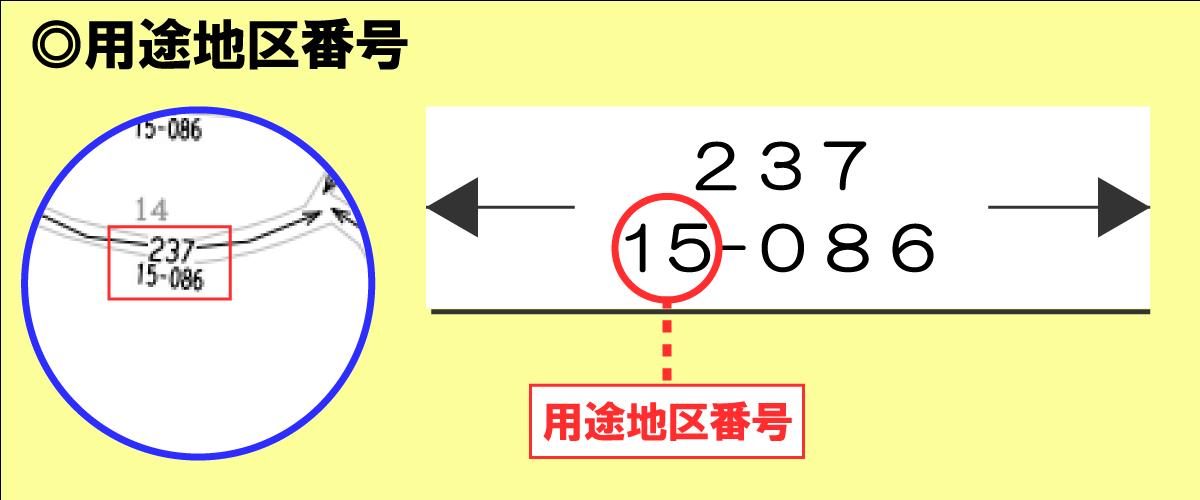 路線価図の用途地区番号(画地補正率)