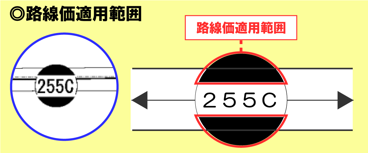 路線価図の路線価適用範囲