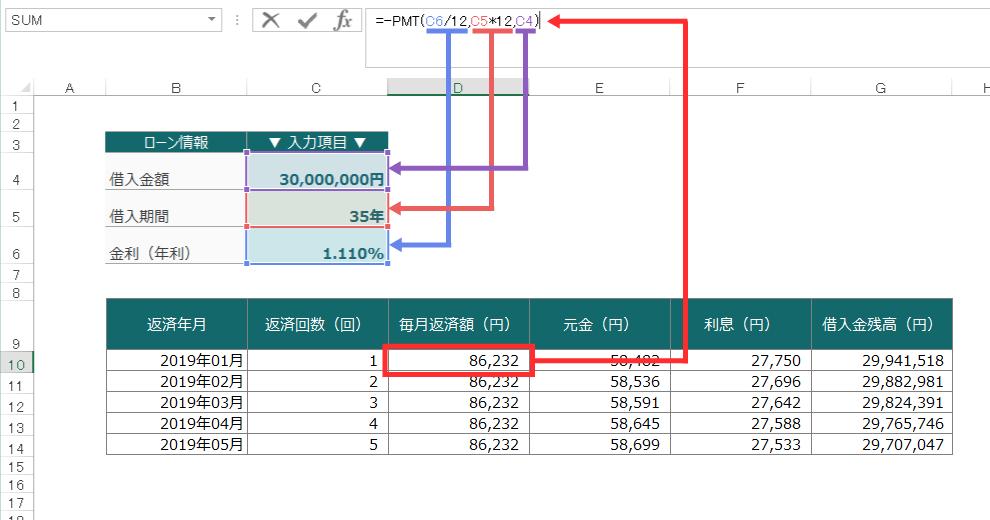 毎月の返済額を求めるPMT関数