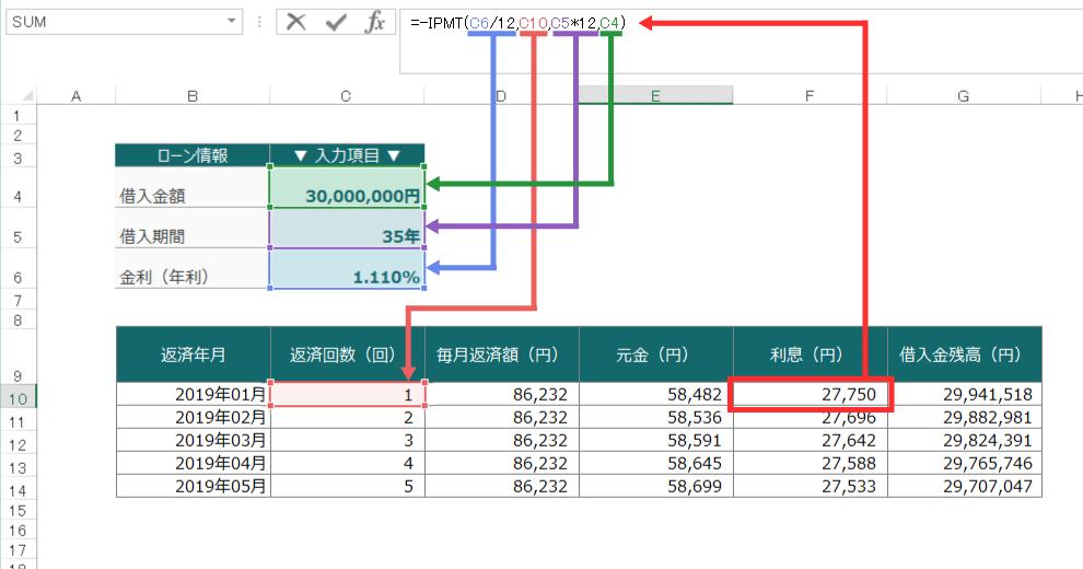 毎月の利息分を求めるIPMT関数
