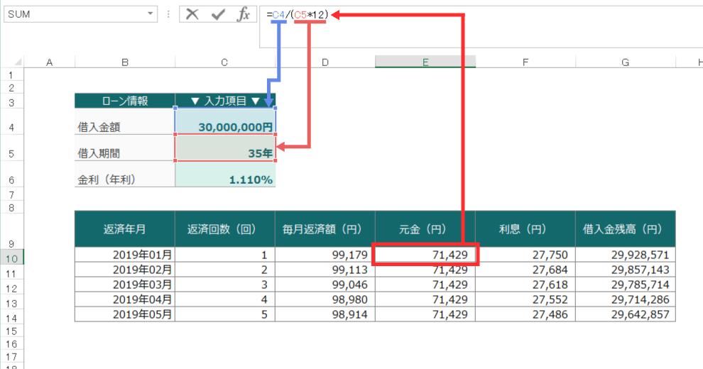 元金均等返済の毎月の元金分を求める計算式