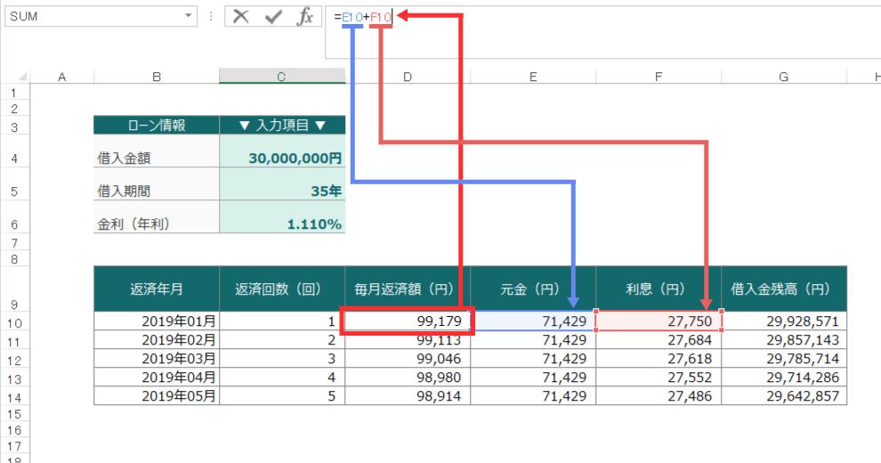 元金均等返済の毎月返済額を求める計算式