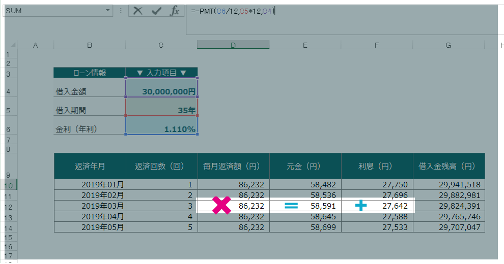 元利均等返済でPMT・PPMT・IPMT関数を使うと端数で誤差が生じる