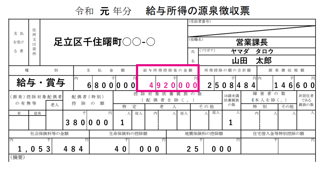 給与所得の源泉徴収票「給与所得控除後の金額」が合計所得金額