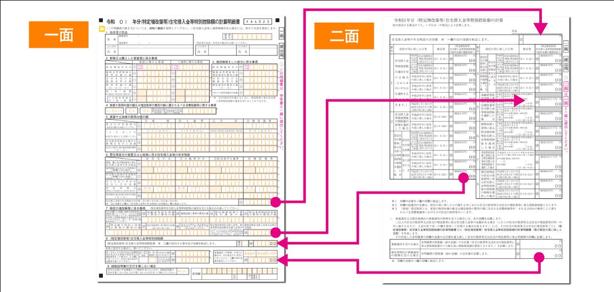 住宅借入金等特別控除額の計算明細書(一面・二面)の転記