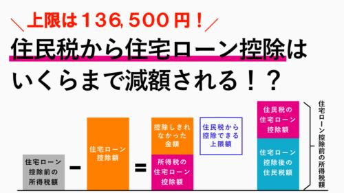 住宅ローン控除で減税される住民税は上限13万6500円まで!