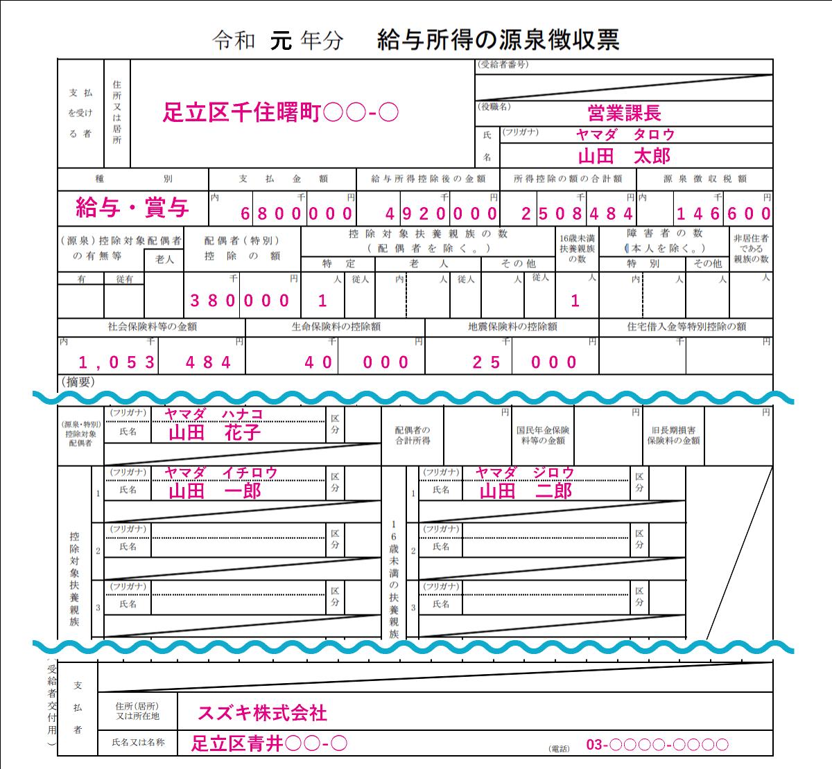 令和○年分給与所得の源泉徴収票(事例)