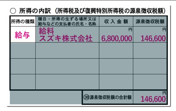 「所得の内訳(所得税及び復興特別所得税の源泉徴収税額)」の所得の種類
