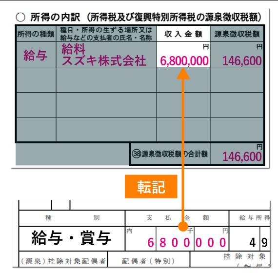 「所得の内訳(所得税及び復興特別所得税の源泉徴収税額)」の収入金額