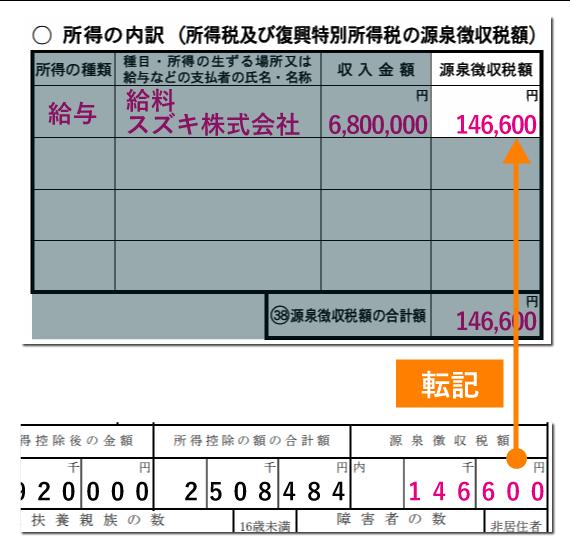 「所得の内訳(所得税及び復興特別所得税の源泉徴収税額)」の源泉徴収税額