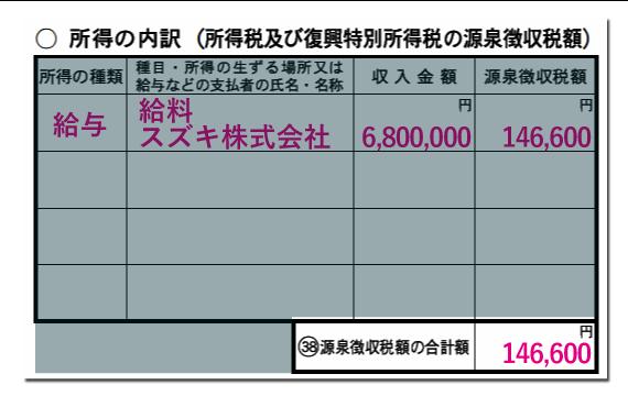 「所得の内訳(所得税及び復興特別所得税の源泉徴収税額)」の源泉徴収税額の合計