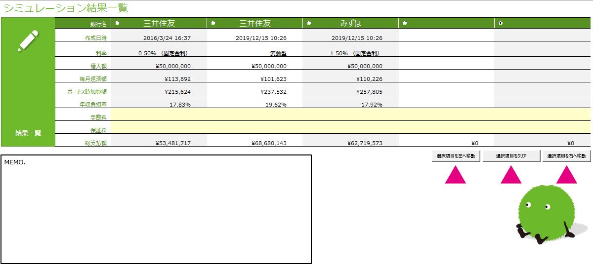 スーモ住宅ローンシミュレーションの比較検討シート