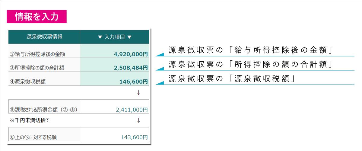 源泉徴収票情報欄に必要な情報を入力