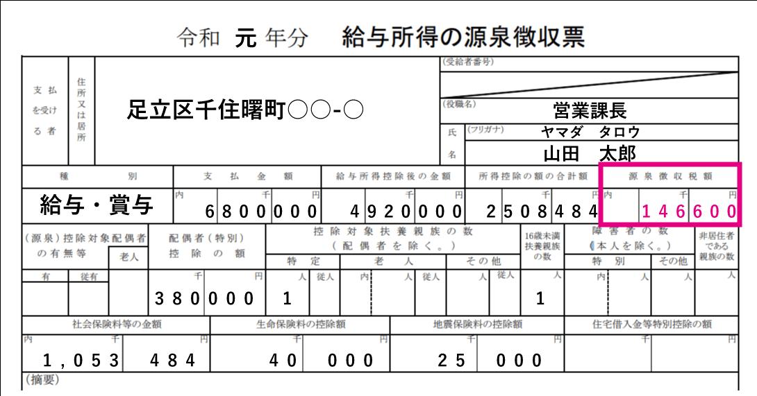 給与所得の源泉徴収票「源泉徴収税額」