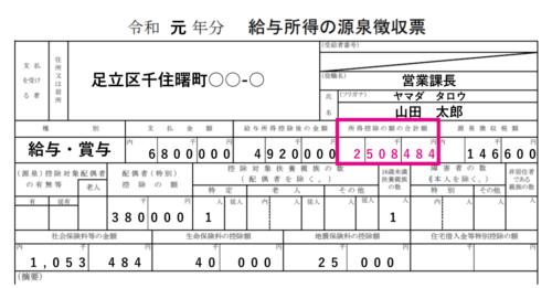 給与所得の源泉徴収票「所得控除の額の合計額」